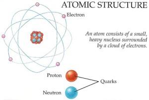 inside_the_atom